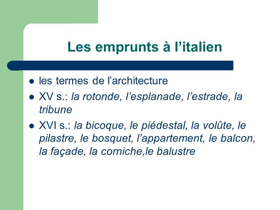 Les emprunts à litalien les termes de larchitecture XV s.: la rotonde, lesplanade, lestrade, la tribune XVI s.: la bicoque, le piédestal, la volûte, l