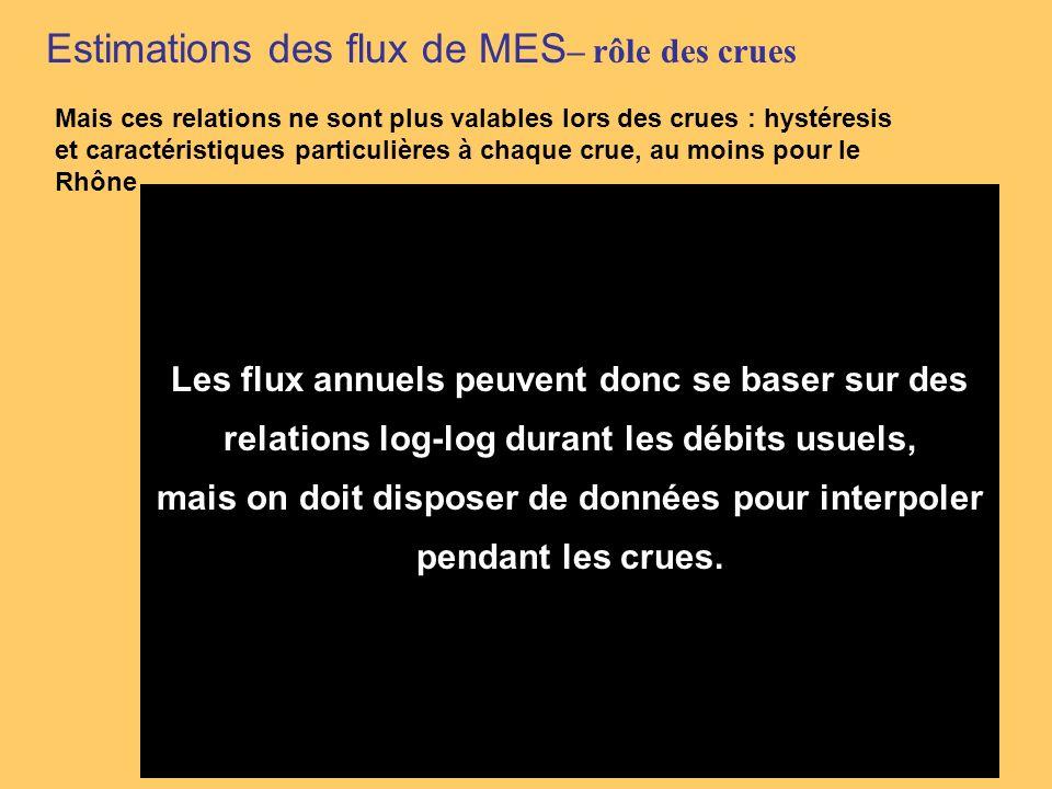Estimations des flux de MES – rôle des crues Mais ces relations ne sont plus valables lors des crues : hystéresis et caractéristiques particulières à