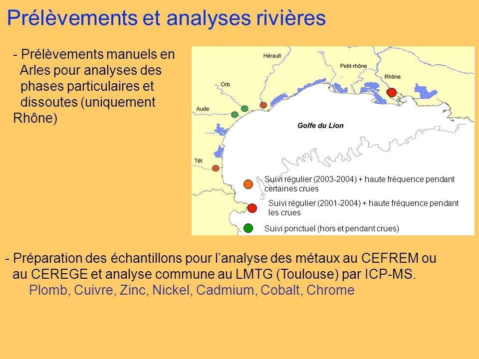 - Préparation des échantillons pour lanalyse des métaux au CEFREM ou au CEREGE et analyse commune au LMTG (Toulouse) par ICP-MS. Plomb, Cuivre, Zinc,