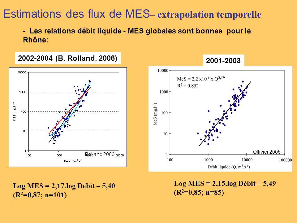 Estimations des flux de MES – rôle des crues Rolland, 2006 1974-2004 : 5,4 ± 3 Mt/an Part des crues : 50 % Pont et al, 2002 1961-1996 : 7,4 Mt/an Ollivier, 2006 2001-2003 : 7,25 Mt/an Variation sur ces 3 années de 4,8 (2001) à 11 Mt (2002) Part des crues : 83 % Une gamme acceptable est 6 à 7 Mt/an sur les 30 dernières années, dont au moins la moitié au cours des crues Une partie des diverses estimations faites pour le Rhône: