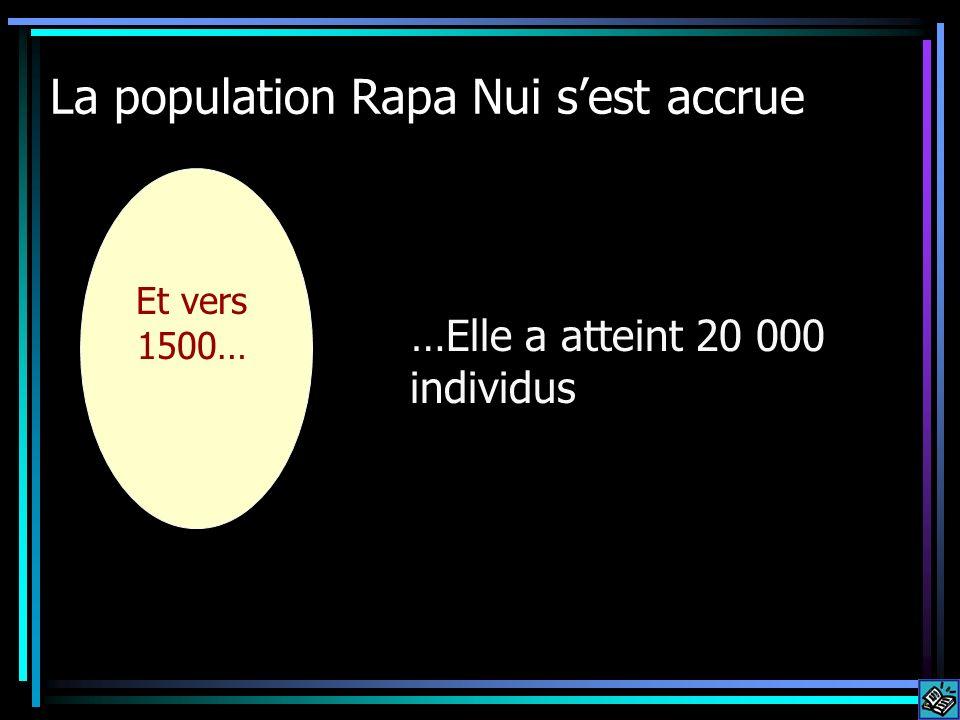 La population Rapa Nui sest accrue …Elle a atteint 20 000 individus Et vers 1500…