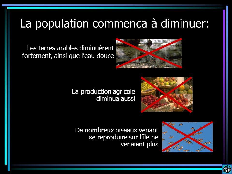La population commenca à diminuer: Les terres arables diminuèrent fortement, ainsi que leau douce La production agricole diminua aussi De nombreux ois