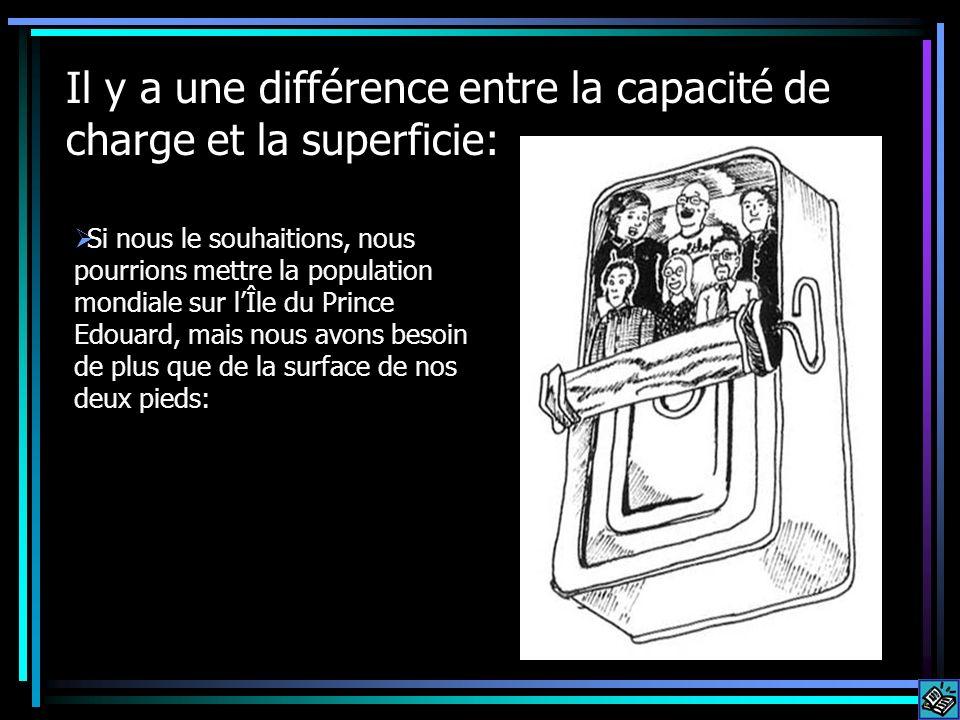 Il y a une différence entre la capacité de charge et la superficie: Si nous le souhaitions, nous pourrions mettre la population mondiale sur lÎle du P