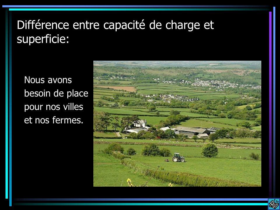 Différence entre capacité de charge et superficie: Nous avons besoin de place pour nos villes et nos fermes.
