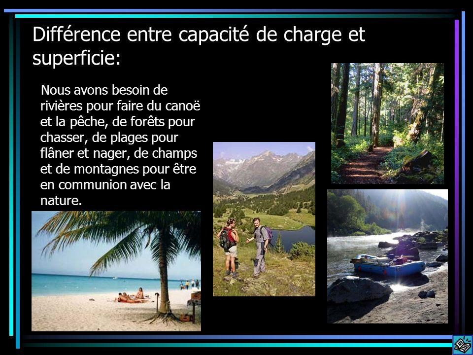 Différence entre capacité de charge et superficie: Nous avons besoin de rivières pour faire du canoë et la pêche, de forêts pour chasser, de plages po