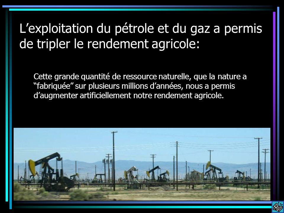 Lexploitation du pétrole et du gaz a permis de tripler le rendement agricole: Cette grande quantité de ressource naturelle, que la nature a fabriquée