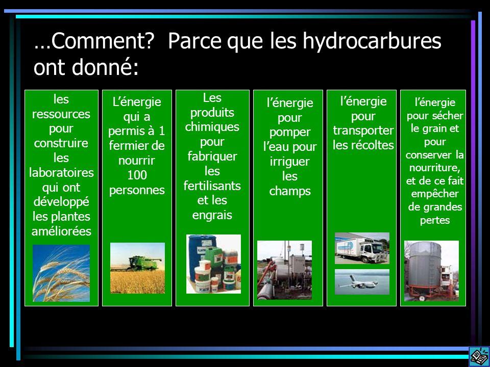…Comment? Parce que les hydrocarbures ont donné: les ressources pour construire les laboratoires qui ont développé les plantes améliorées Lénergie qui