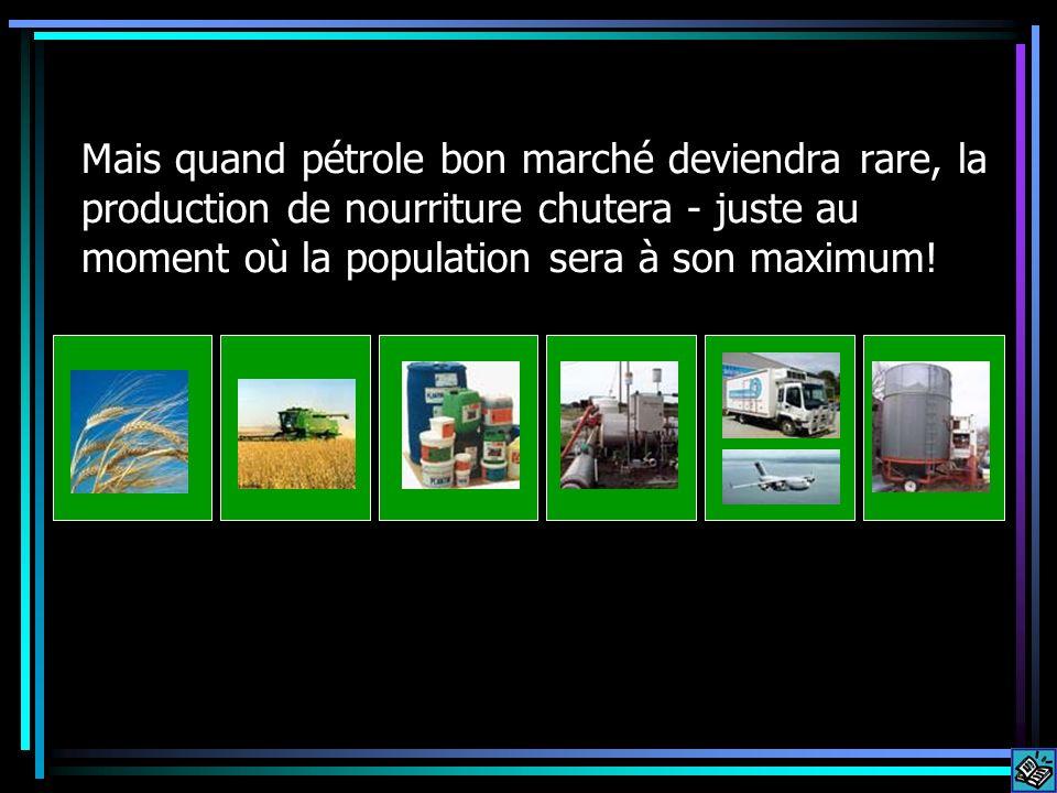 Mais quand pétrole bon marché deviendra rare, la production de nourriture chutera - juste au moment où la population sera à son maximum!