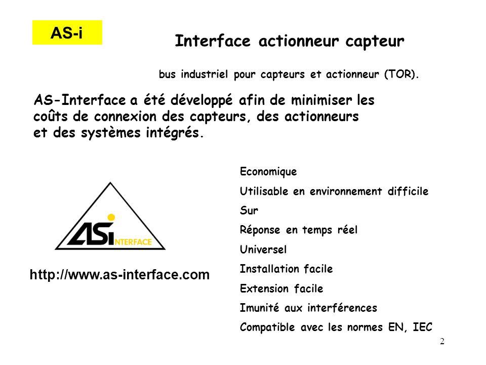 2 Interface actionneur capteur bus industriel pour capteurs et actionneur (TOR). AS-Interface a été développé afin de minimiser les coûts de connexion