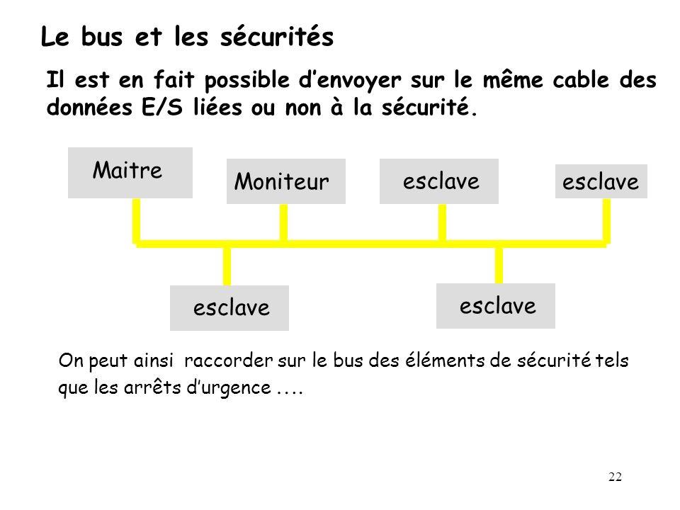 22 Le bus et les sécurités Il est en fait possible denvoyer sur le même cable des données E/S liées ou non à la sécurité. Maitre esclave Moniteur On p