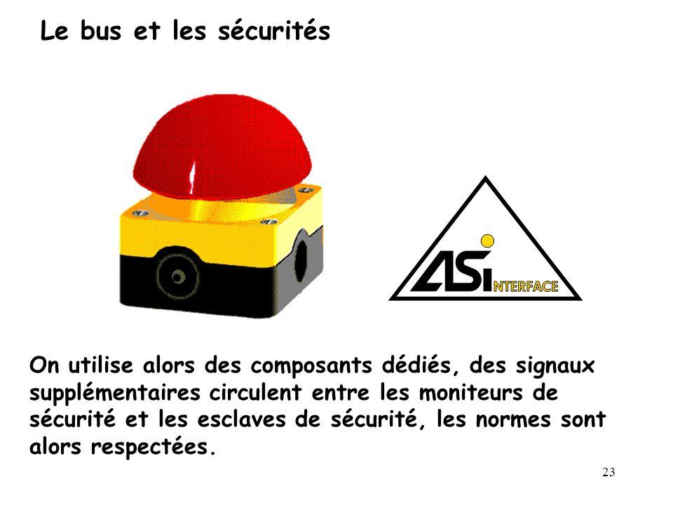23 Le bus et les sécurités On utilise alors des composants dédiés, des signaux supplémentaires circulent entre les moniteurs de sécurité et les esclav