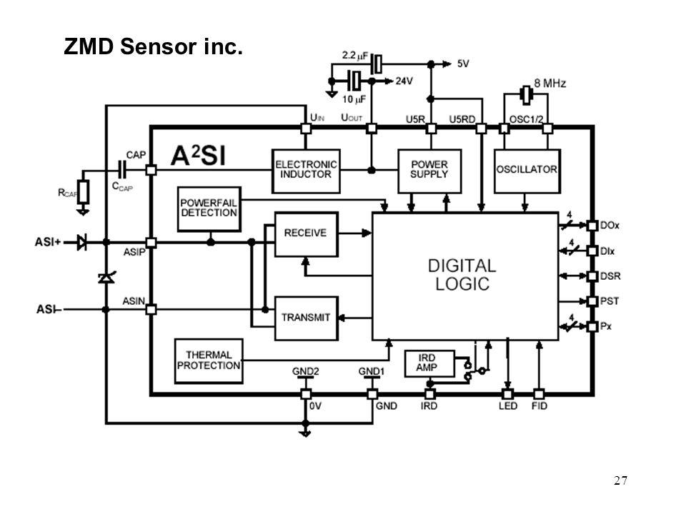 27 ZMD Sensor inc.