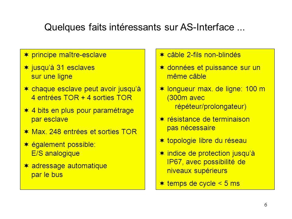7 AS-InterfaceEvolution nombre desclaves 31 62 nombre d I/O 124 I +124 O 248 I + 186 O durée max.