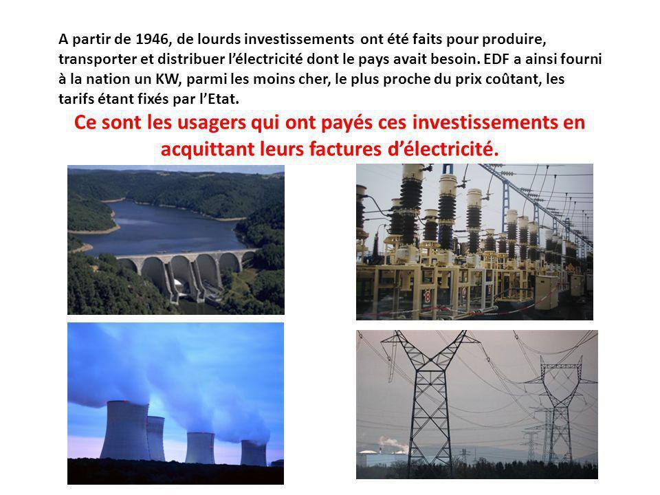 A partir de 1946, de lourds investissements ont été faits pour produire, transporter et distribuer lélectricité dont le pays avait besoin. EDF a ainsi