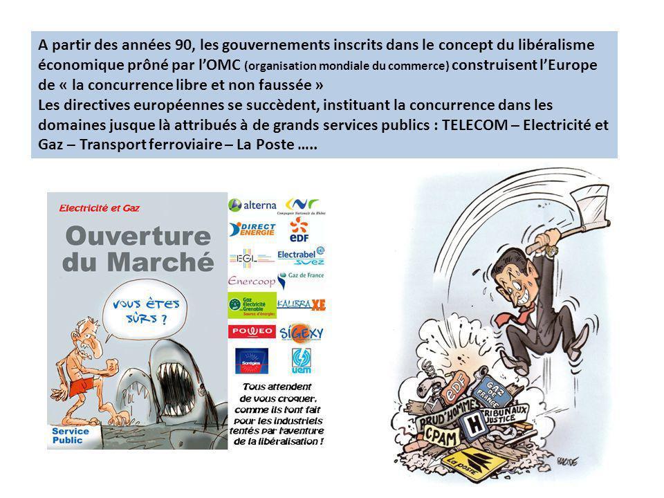 Dans les années 2000 tout saccélère, la France transpose les directives européennes : - 6 lois adoptées depuis lan 2000 pour ouvrir le marché.