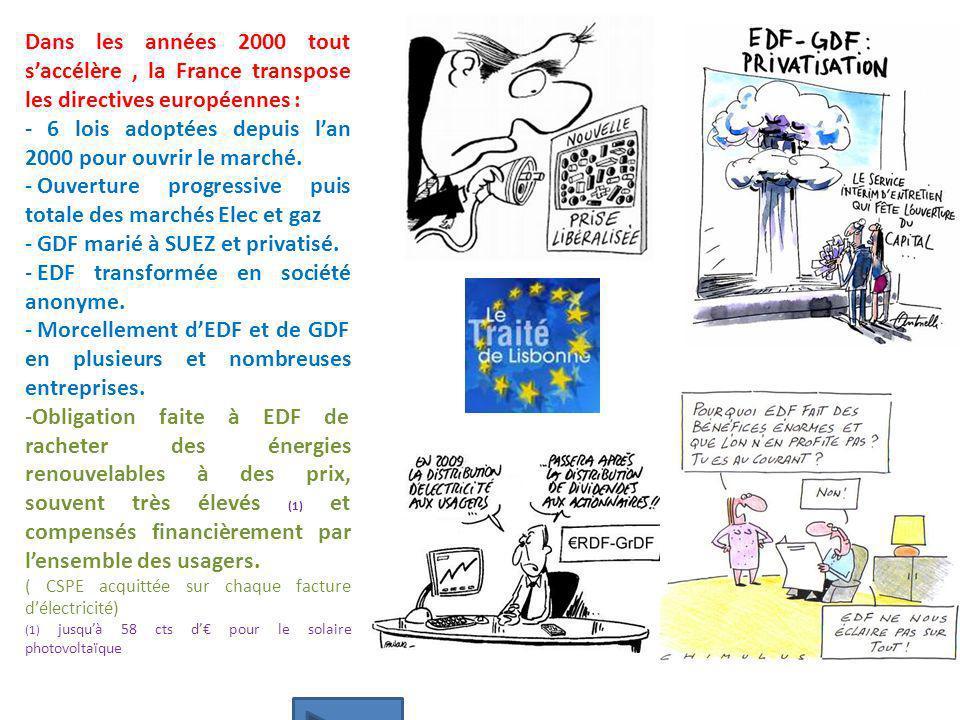 Dans les années 2000 tout saccélère, la France transpose les directives européennes : - 6 lois adoptées depuis lan 2000 pour ouvrir le marché. - Ouver