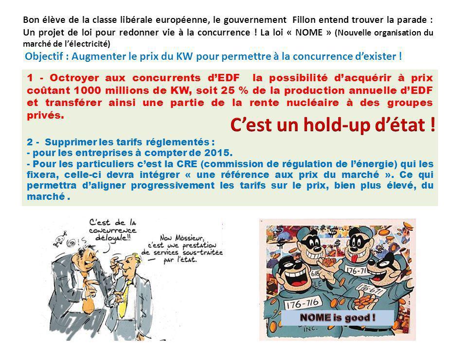 Bon élève de la classe libérale européenne, le gouvernement Fillon entend trouver la parade : Un projet de loi pour redonner vie à la concurrence ! La