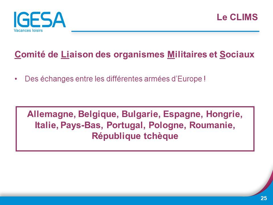 25 Comité de Liaison des organismes Militaires et Sociaux Des échanges entre les différentes armées dEurope ! Le CLIMS Allemagne, Belgique, Bulgarie,