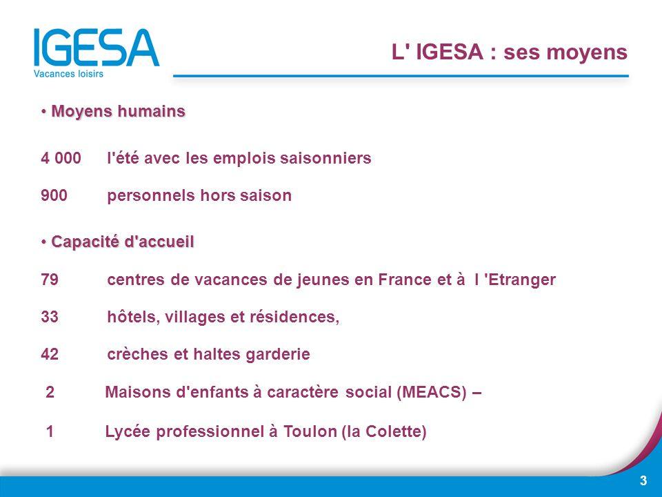 3 L' IGESA : ses moyens Moyens humains Moyens humains 4 000l'été avec les emplois saisonniers 900personnels hors saison Capacité d'accueil Capacité d'