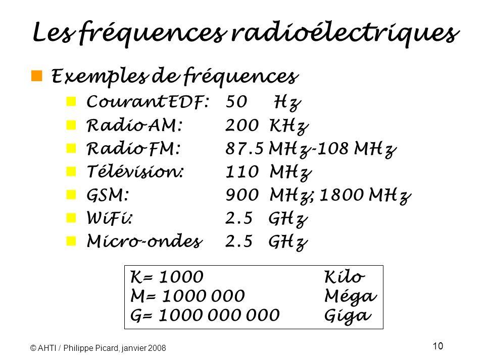 © AHTI / Philippe Picard, janvier 2008 10 Les fréquences radioélectriques Exemples de fréquences Courant EDF: 50 Hz Radio AM: 200 KHz Radio FM: 87.5 MHz-108 MHz Télévision:110 MHz GSM: 900 MHz; 1800 MHz WiFi:2.5 GHz Micro-ondes2.5 GHz K= 1000Kilo M= 1000 000Méga G= 1000 000 000Giga
