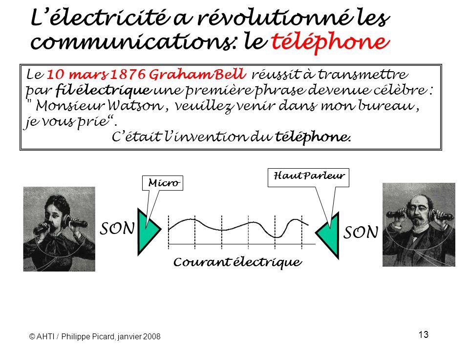 © AHTI / Philippe Picard, janvier 2008 13 SON Courant électrique Micro Haut Parleur Le 10 mars 1876 Graham Bell réussit à transmettre par fil électrique une première phrase devenue célèbre : Monsieur Watson, veuillez venir dans mon bureau, je vous prie.
