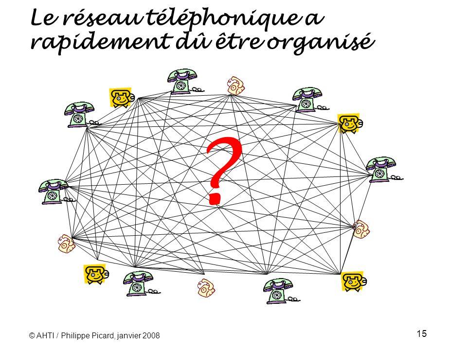 © AHTI / Philippe Picard, janvier 2008 15 Le réseau téléphonique a rapidement dû être organisé ?