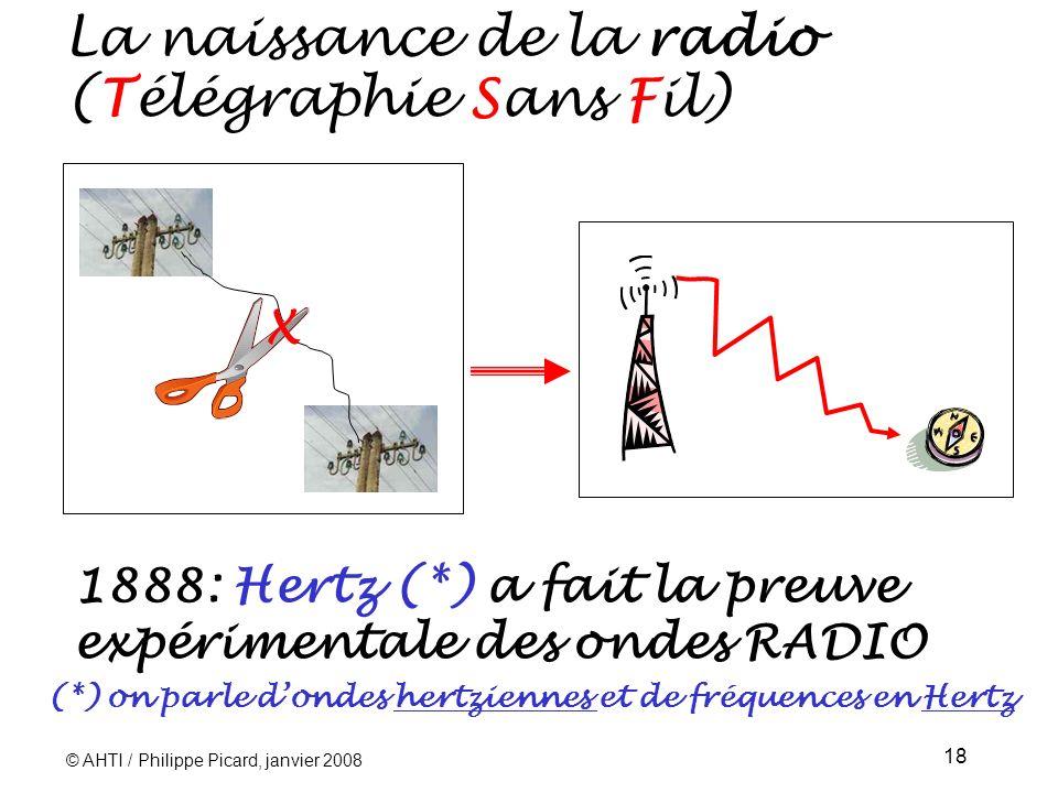 © AHTI / Philippe Picard, janvier 2008 18 X 1888: Hertz (*) a fait la preuve expérimentale des ondes RADIO La naissance de la radio (Télégraphie Sans Fil) (*) on parle dondes hertziennes et de fréquences en Hertz