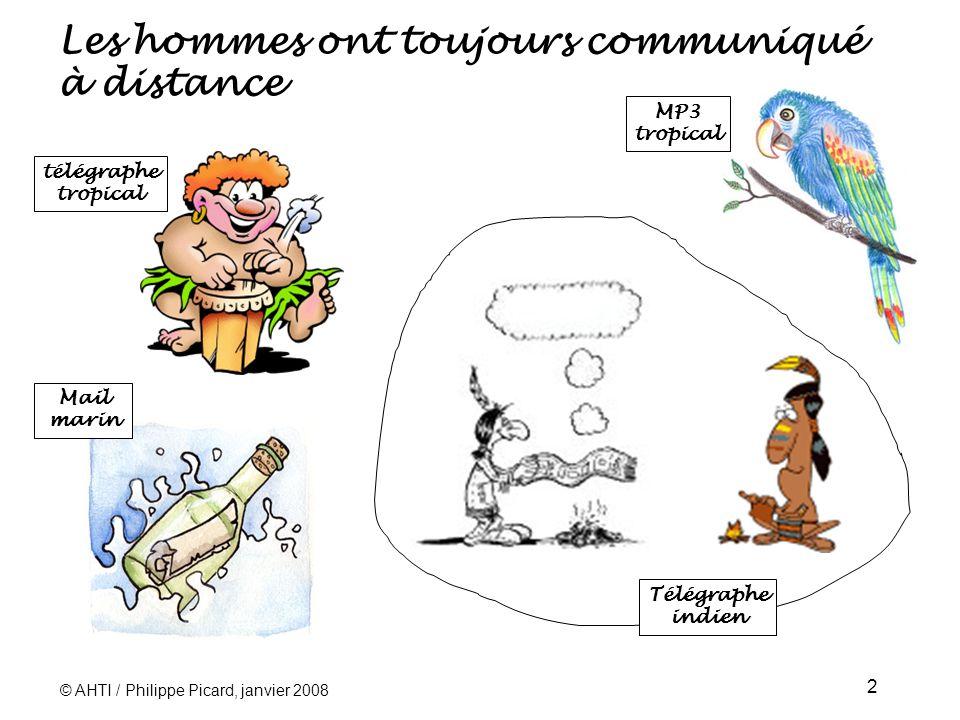 © AHTI / Philippe Picard, janvier 2008 23 La télégraphie sans fil en avion !.