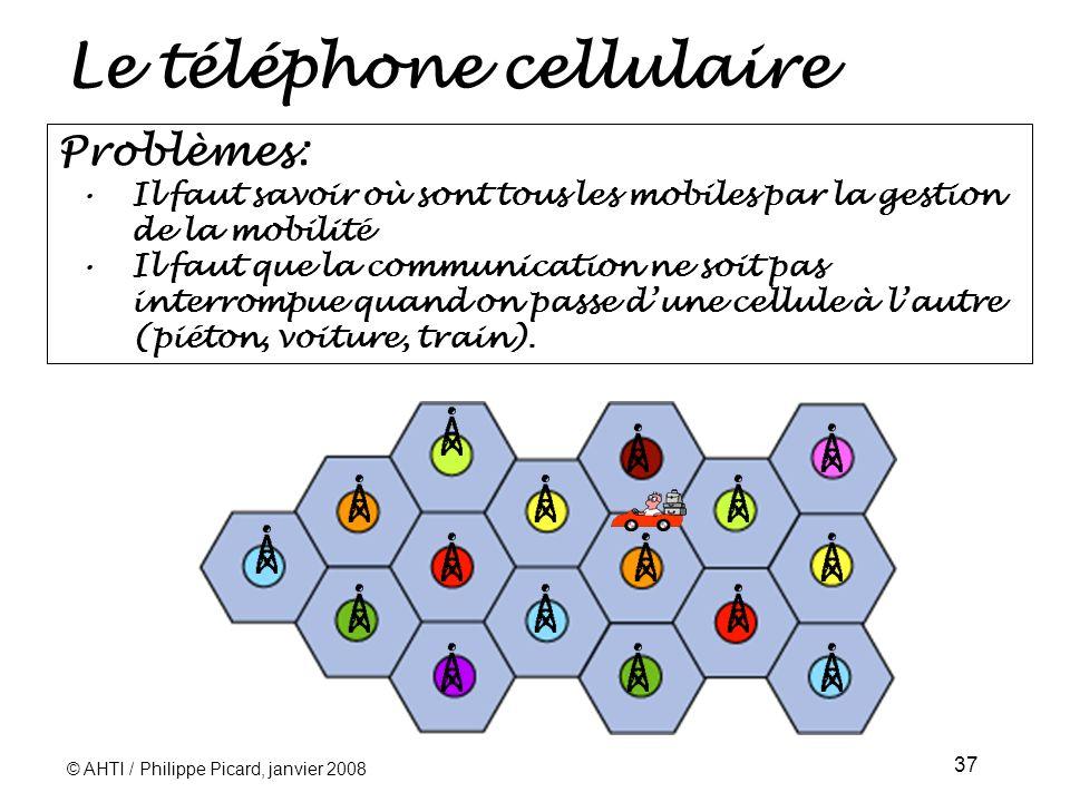 © AHTI / Philippe Picard, janvier 2008 37 Le téléphone cellulaire Problèmes: Il faut savoir où sont tous les mobiles par la gestion de la mobilité Il faut que la communication ne soit pas interrompue quand on passe dune cellule à lautre (piéton, voiture, train).