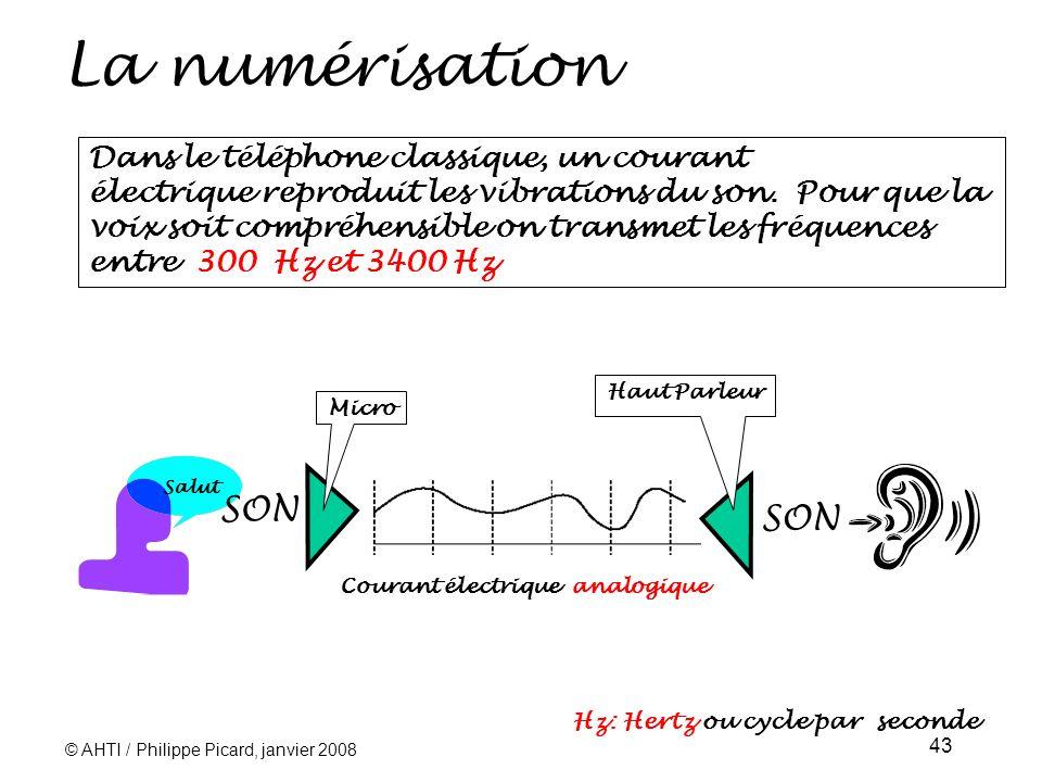 © AHTI / Philippe Picard, janvier 2008 43 La numérisation Salut SON Courant électrique analogique Micro Haut Parleur Dans le téléphone classique, un courant électrique reproduit les vibrations du son.