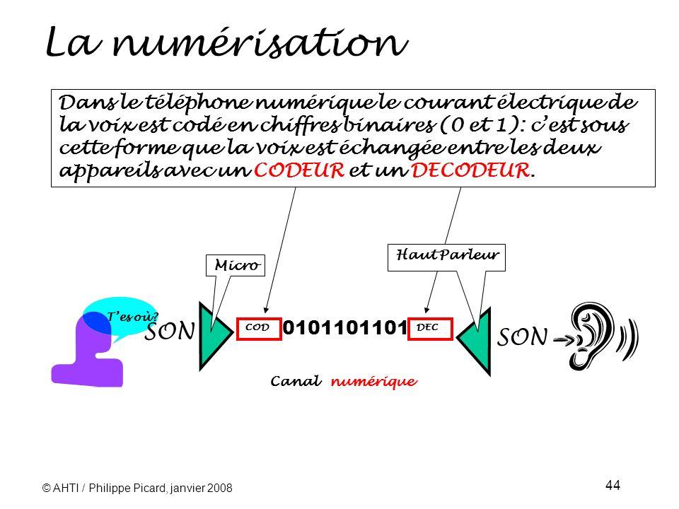 © AHTI / Philippe Picard, janvier 2008 44 La numérisation Tes où.
