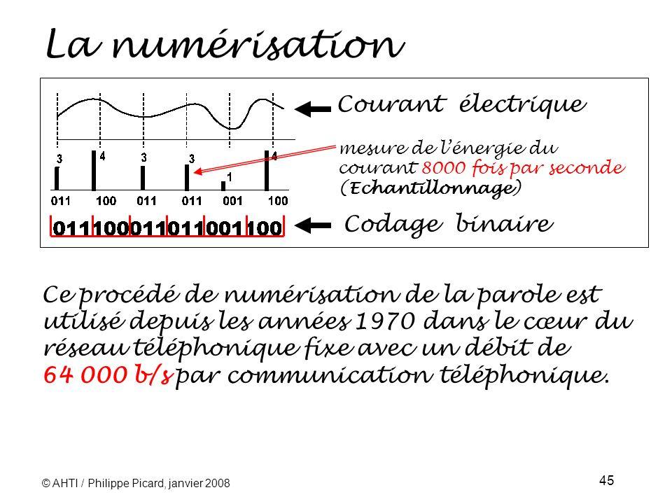 © AHTI / Philippe Picard, janvier 2008 45 La numérisation Courant électrique mesure de lénergie du courant 8000 fois par seconde (Echantillonnage) Codage binaire Ce procédé de numérisation de la parole est utilisé depuis les années 1970 dans le cœur du réseau téléphonique fixe avec un débit de 64 000 b/s par communication téléphonique.
