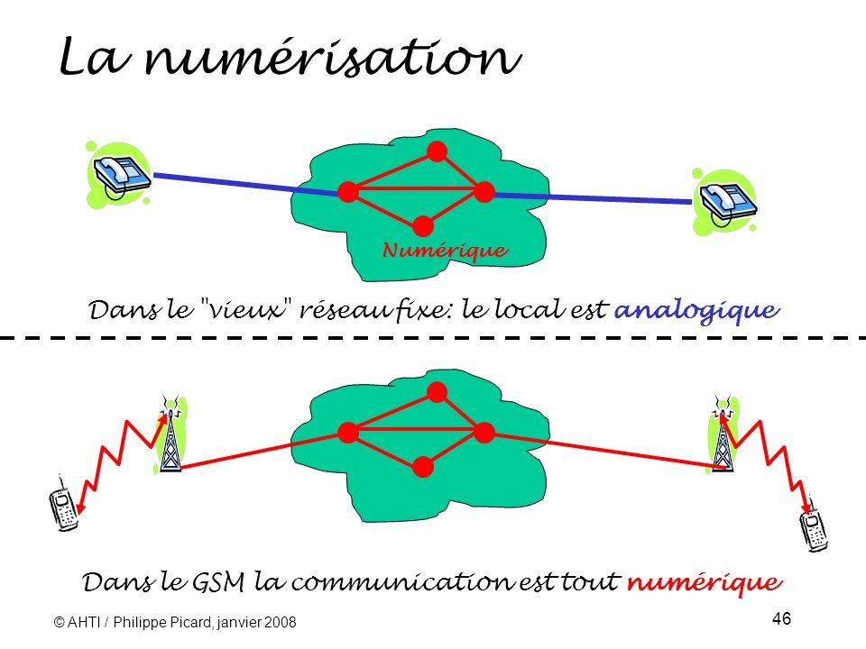 © AHTI / Philippe Picard, janvier 2008 46 La numérisation Dans le vieux réseau fixe: le local est analogique Dans le GSM la communication est tout numérique Numérique