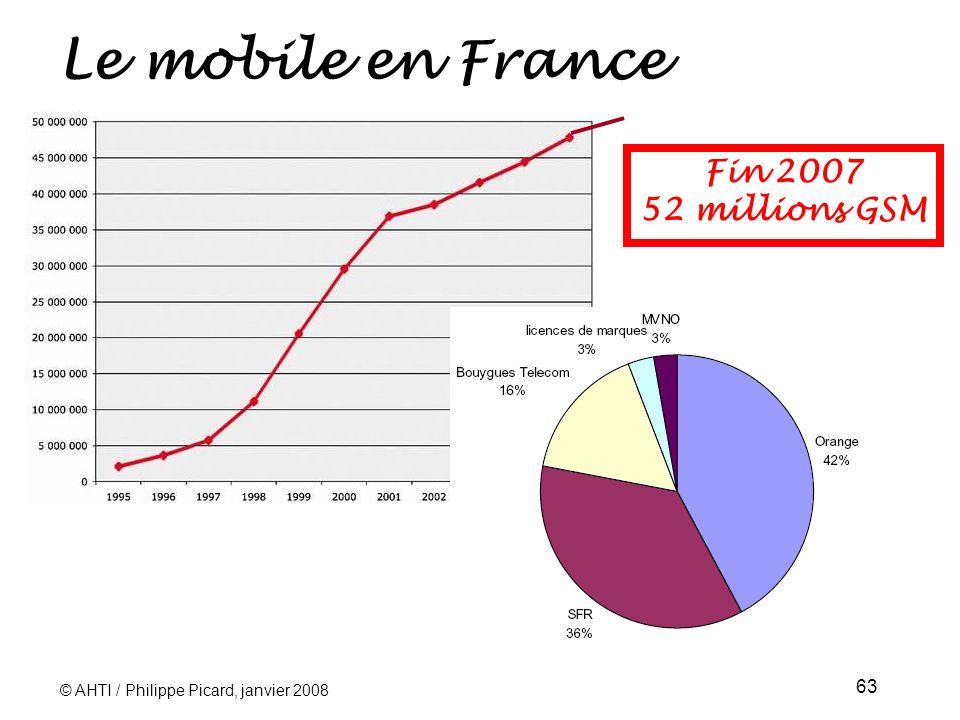 © AHTI / Philippe Picard, janvier 2008 63 Le mobile en France Fin 2007 52 millions GSM