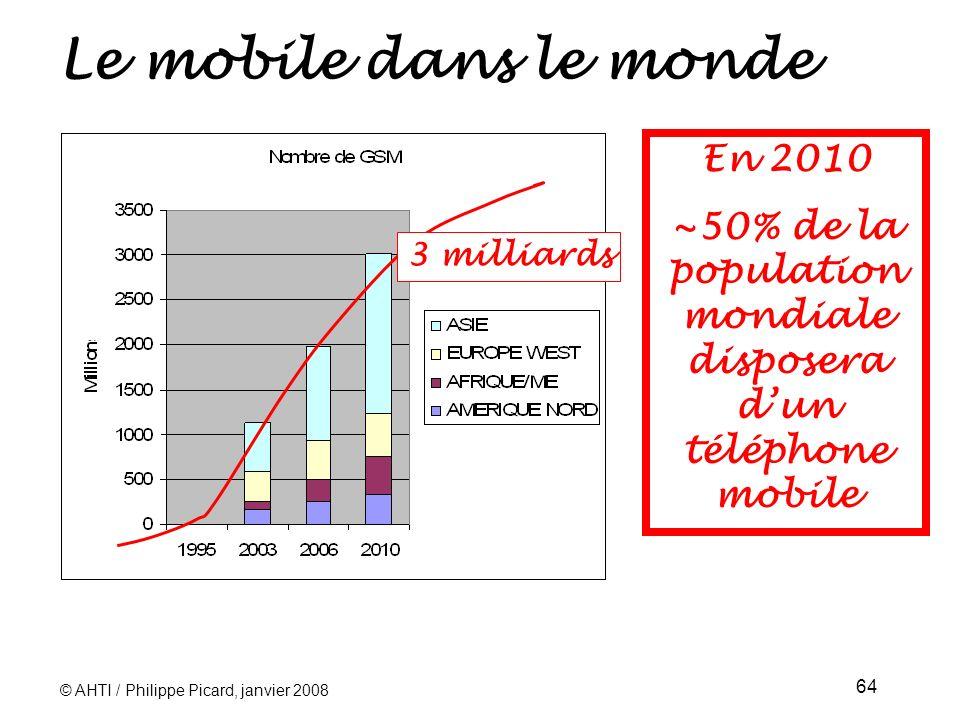 © AHTI / Philippe Picard, janvier 2008 64 Le mobile dans le monde En 2010 ~50% de la population mondiale disposera dun téléphone mobile 3 milliards