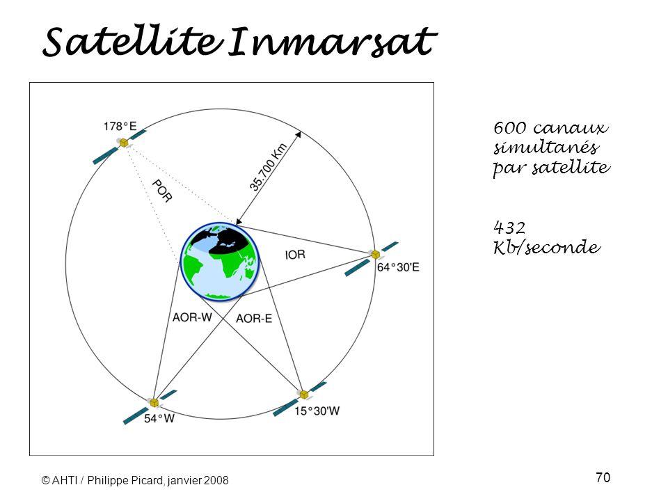 © AHTI / Philippe Picard, janvier 2008 70 Satellite Inmarsat 600 canaux simultanés par satellite 432 Kb/seconde