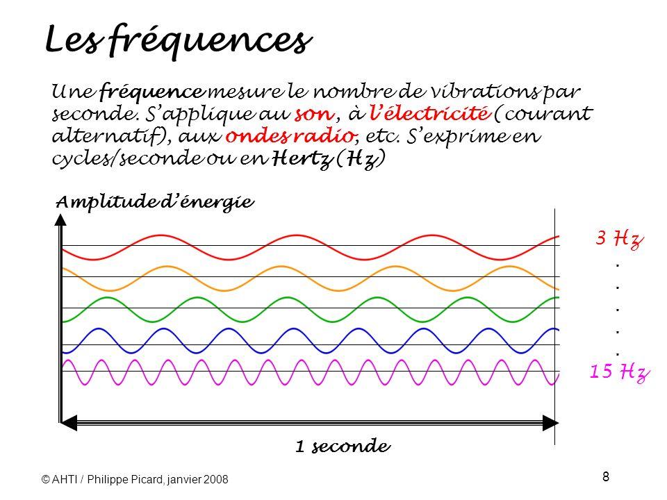 © AHTI / Philippe Picard, janvier 2008 8 1 seconde Les fréquences Une fréquence mesure le nombre de vibrations par seconde.