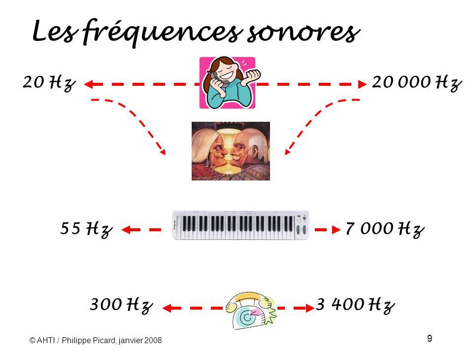 © AHTI / Philippe Picard, janvier 2008 9 20 Hz 20 000 Hz 55 Hz 7 000 Hz 300 Hz 3 400 Hz Les fréquences sonores