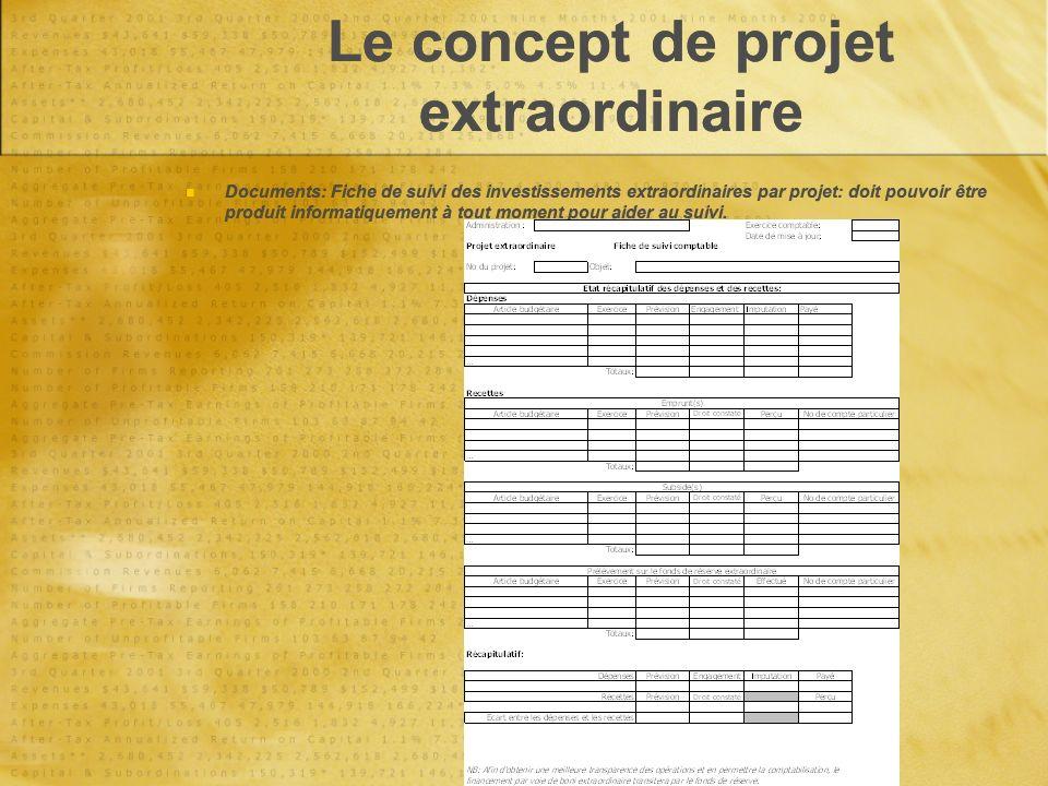 Le concept de projet extraordinaire Documents: Fiche de suivi des investissements extraordinaires par projet: doit pouvoir être produit informatiquement à tout moment pour aider au suivi.
