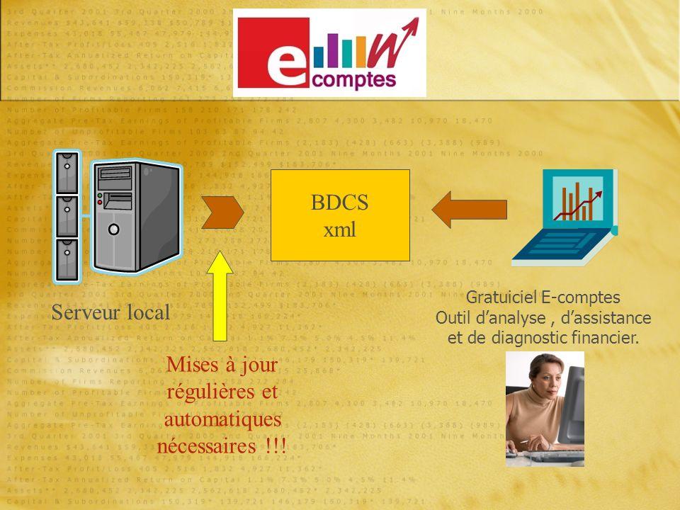 Serveur local BDCS xml Gratuiciel E-comptes Outil danalyse, dassistance et de diagnostic financier. Mises à jour régulières et automatiques nécessaire