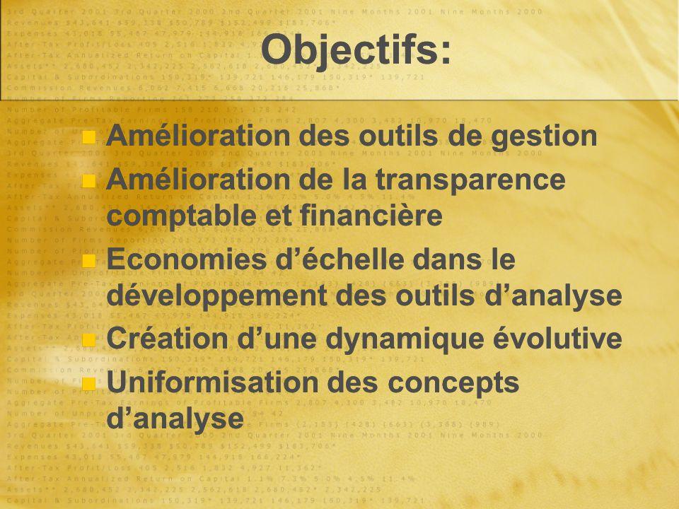Fin de la distinction comptable entre « obligatoire » et « facultatif » Suppression de lancien article 11.