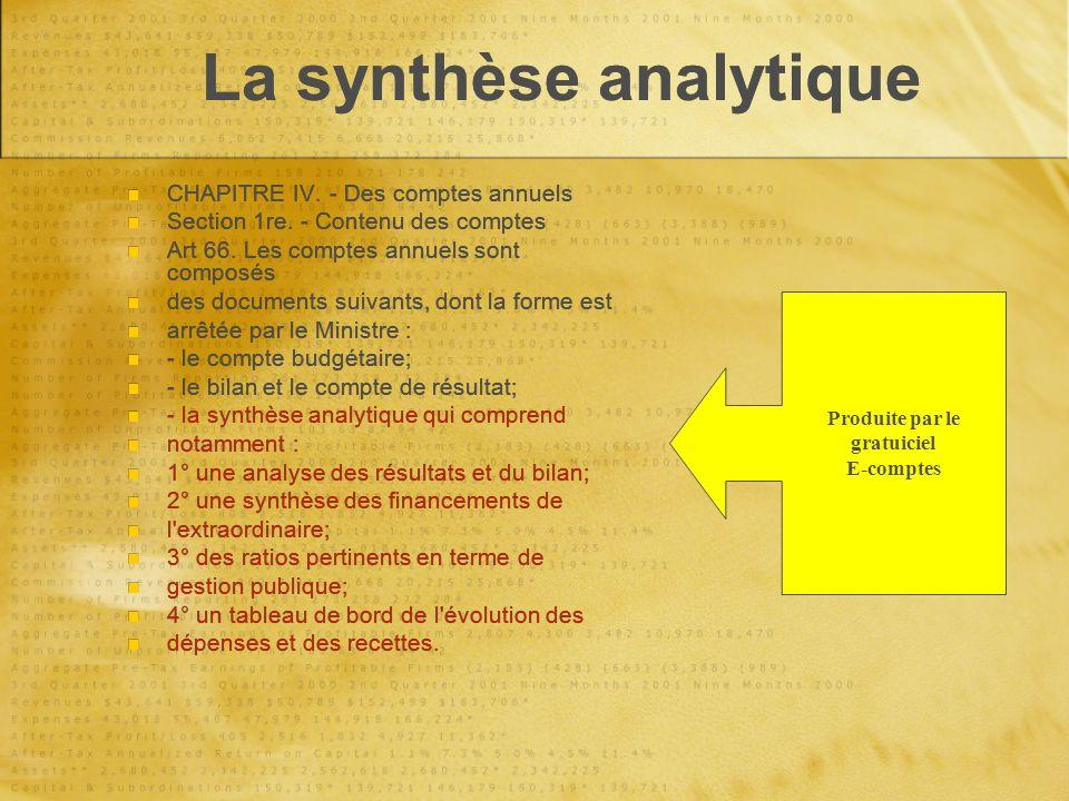 La synthèse analytique CHAPITRE IV. - Des comptes annuels Section 1re.