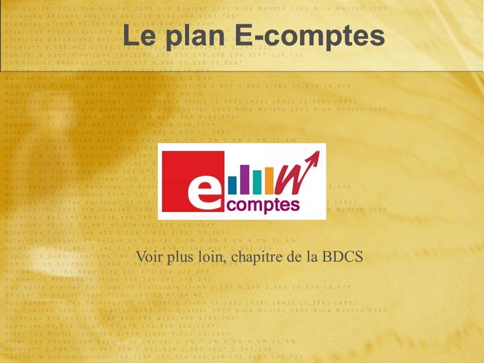 Le concept de projet extraordinaire Documents:Tableau des voies et moyens pour le compte IMPORTANT .