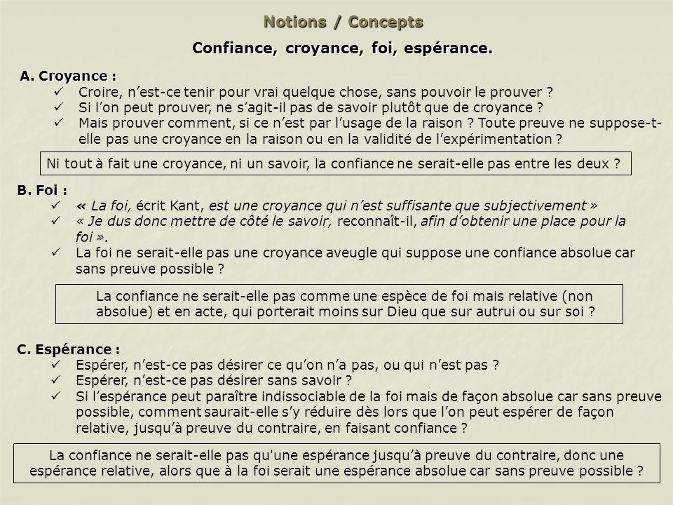 QUESTIONS 1.La confiance nest-elle quune utopie .2.Confiance et trahison sont-elles conciliables .