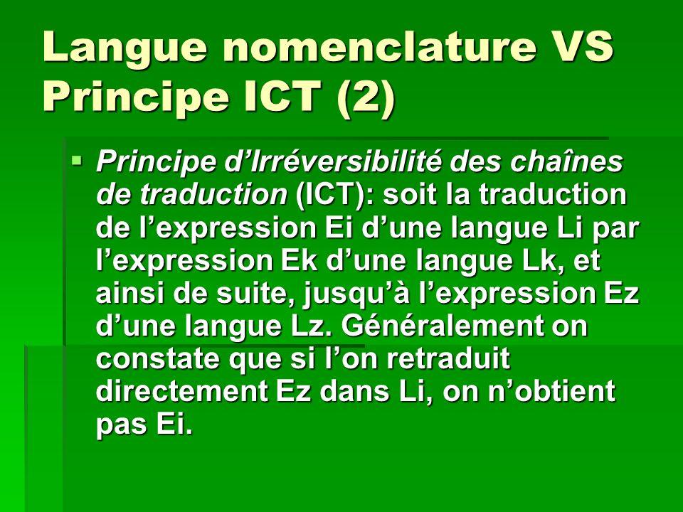 Langue nomenclature VS Principe ICT (2) Principe dIrréversibilité des chaînes de traduction (ICT): soit la traduction de lexpression Ei dune langue Li par lexpression Ek dune langue Lk, et ainsi de suite, jusquà lexpression Ez dune langue Lz.