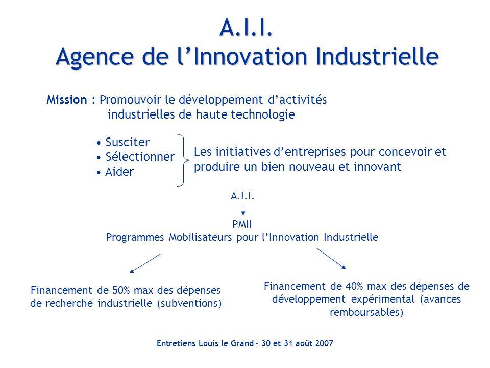 Entretiens Louis le Grand – 30 et 31 août 2007 A.I.I. Agence de lInnovation Industrielle Mission : Promouvoir le développement dactivités industrielle