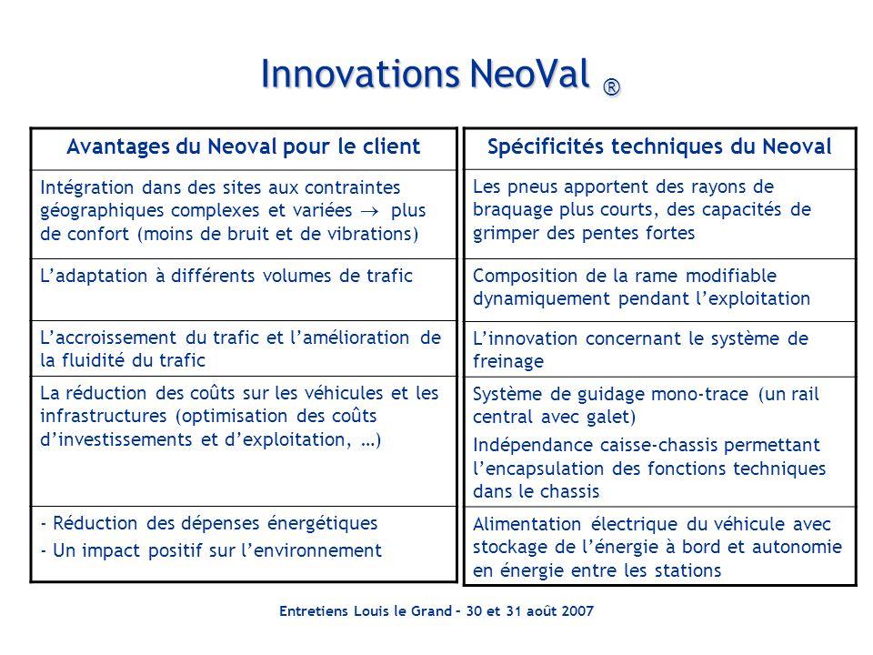 Entretiens Louis le Grand – 30 et 31 août 2007 Innovations NeoVal ® Avantages du Neoval pour le client Intégration dans des sites aux contraintes géog