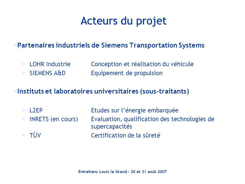 Entretiens Louis le Grand – 30 et 31 août 2007 Acteurs du projet Partenaires industriels de Siemens Transportation Systems LOHR Industrie Conception e