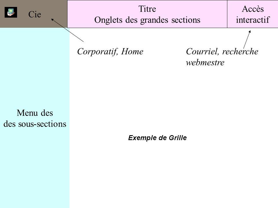 Cie Menu des des sous-sections Titre Onglets des grandes sections Accès interactif Exemple de Grille Courriel, recherche webmestre Corporatif, Home
