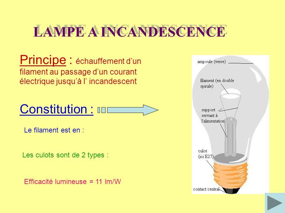 Caractéristiques principales : Les lampes se présentent sous plusieurs formes : Standard, poire, sphérique, flamme, tube, linolite.